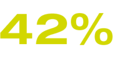 42% Search for new suppliers and business partners